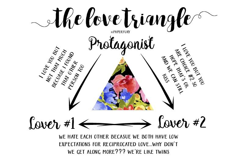 love triangle diagram Love Controller Wiring Diagram